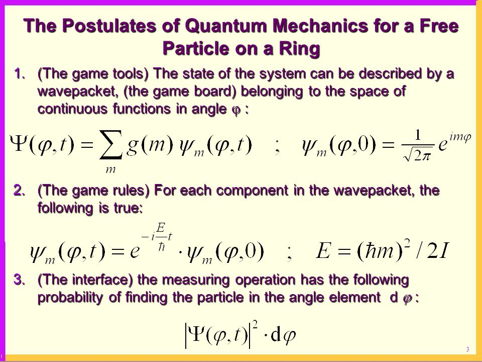 The Postulates of Quantum Mechanics for a Free Particle on a Ring