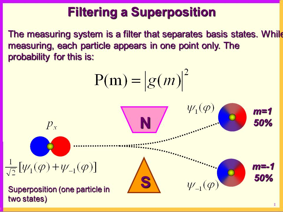 Filtering a Superposition