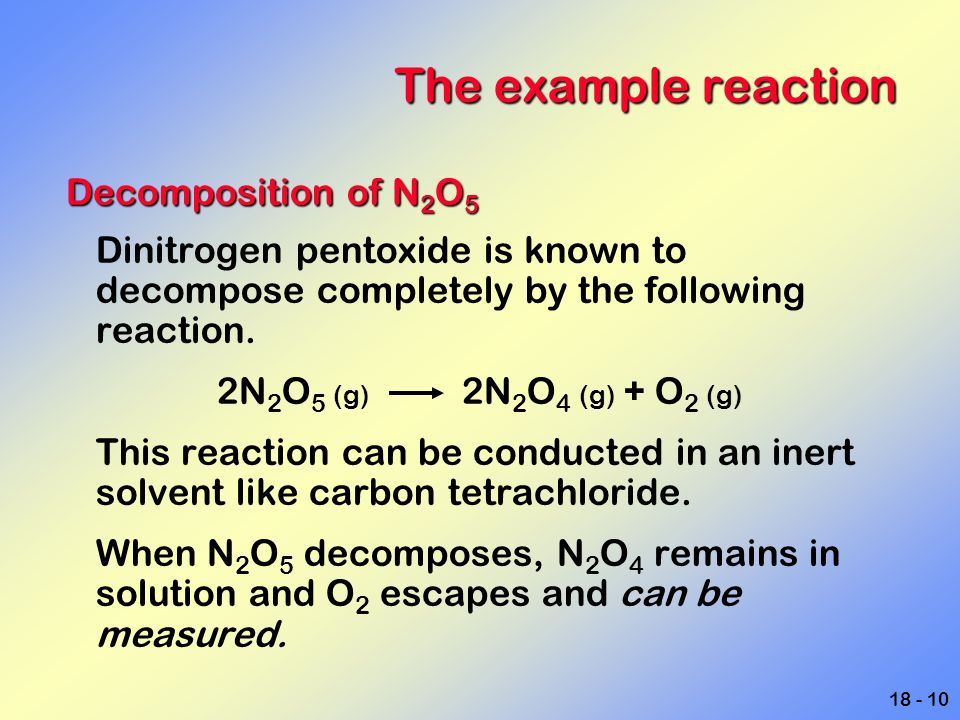 The example reaction Decomposition of N2O5