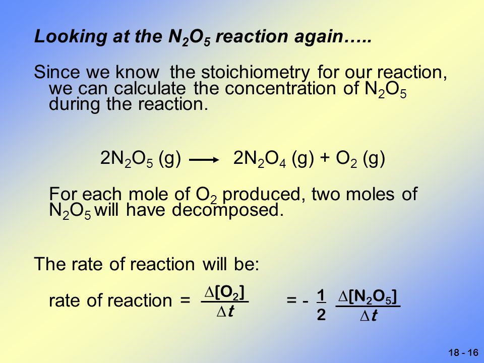 Looking at the N2O5 reaction again…..