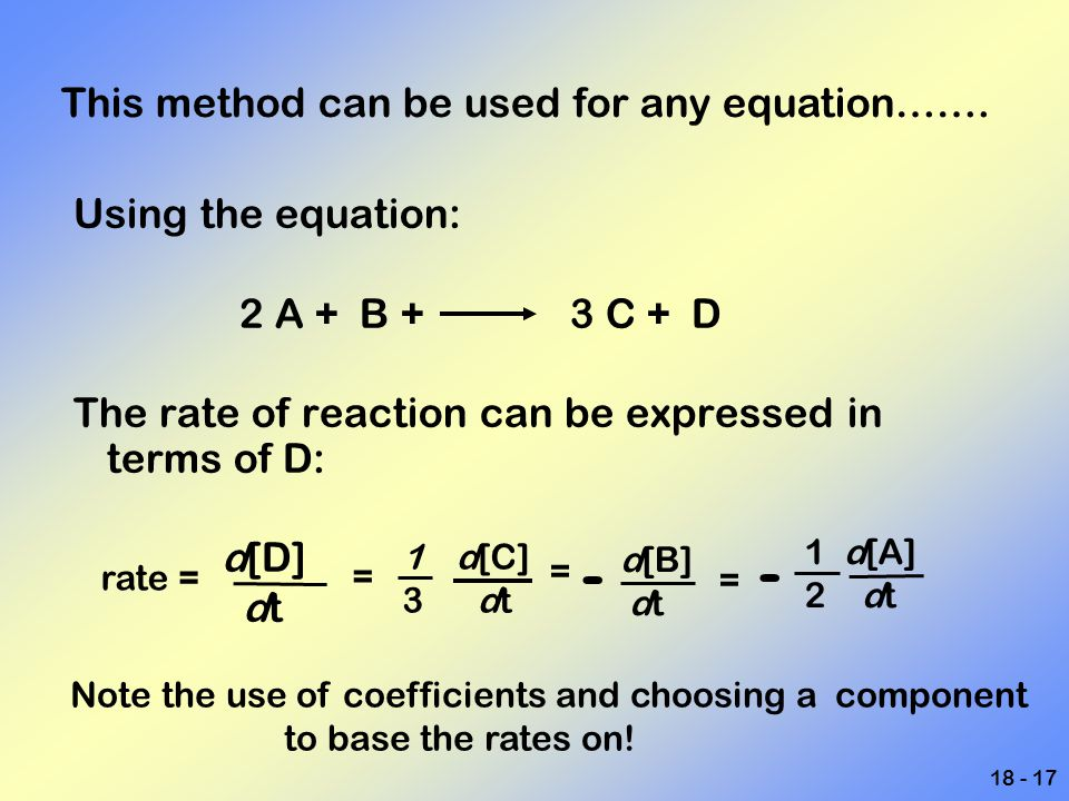 This method can be used for any equation…….