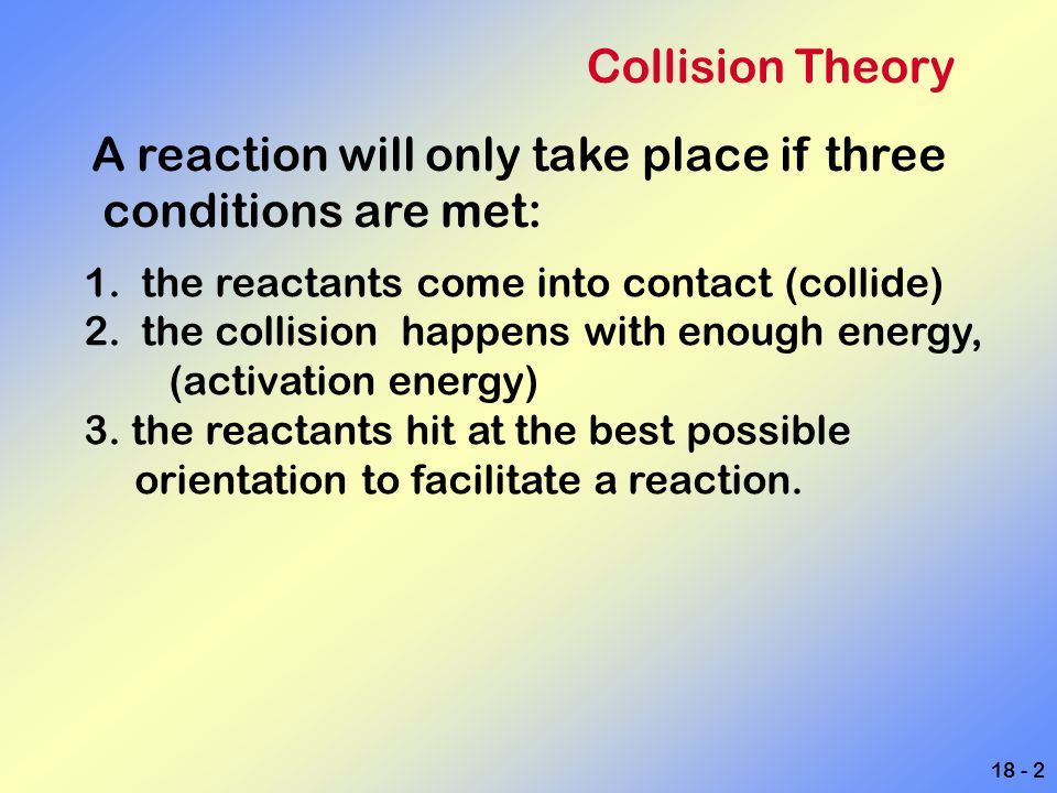 A reaction will only take place if three conditions are met: