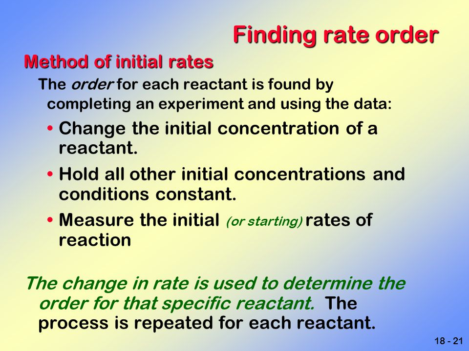 Finding rate order Method of initial rates