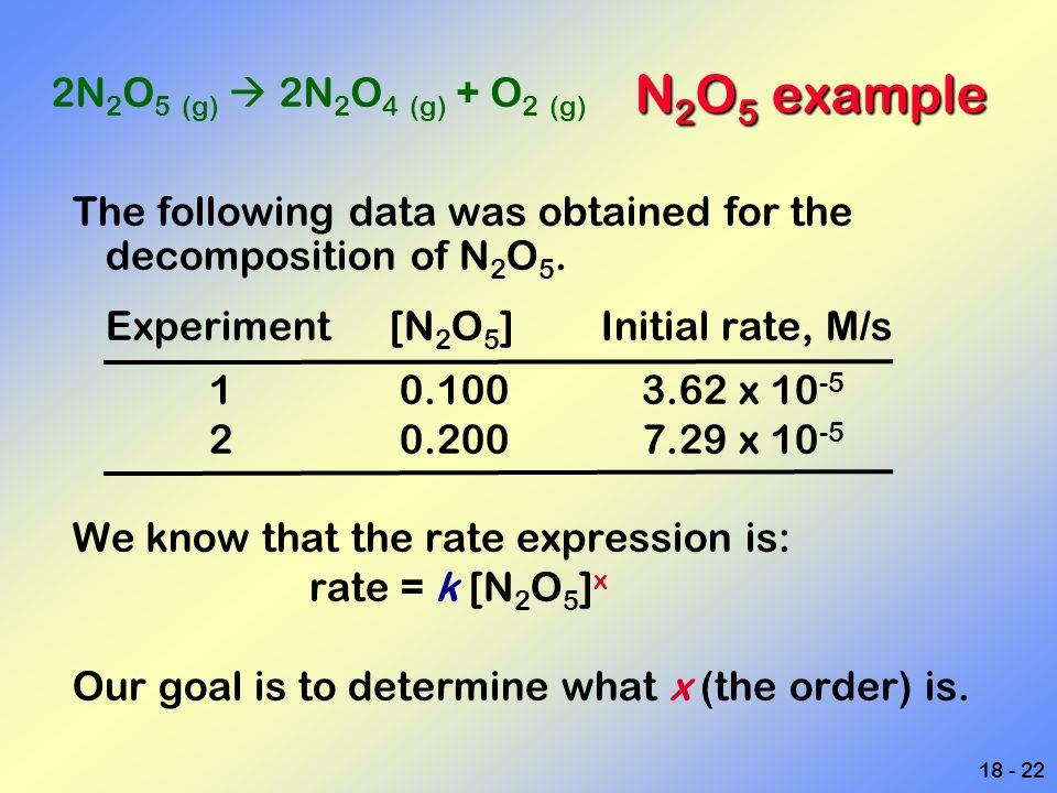 N2O5 example 2N2O5 (g)  2N2O4 (g) + O2 (g)