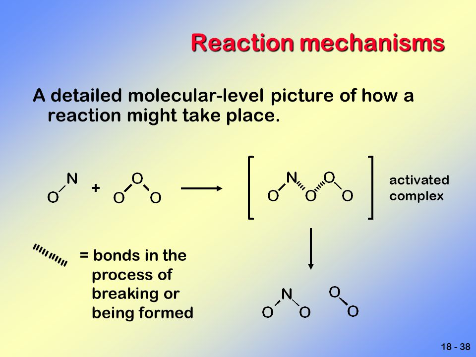 Reaction mechanisms A detailed molecular-level picture of how a reaction might take place. activated.