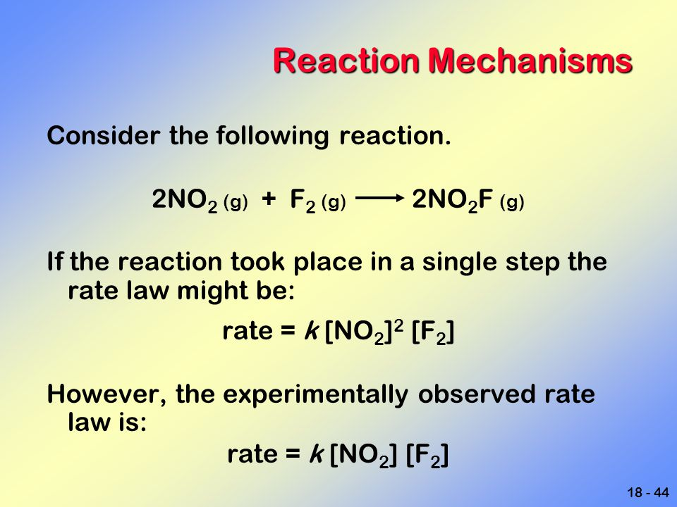 Reaction Mechanisms Consider the following reaction.