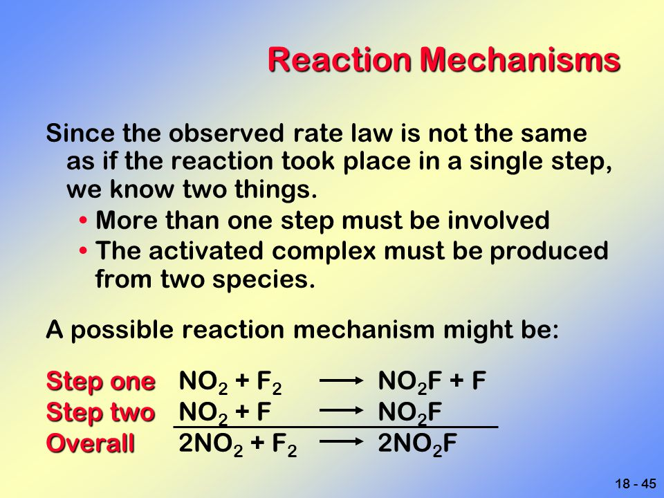 Reaction Mechanisms Since the observed rate law is not the same as if the reaction took place in a single step, we know two things.