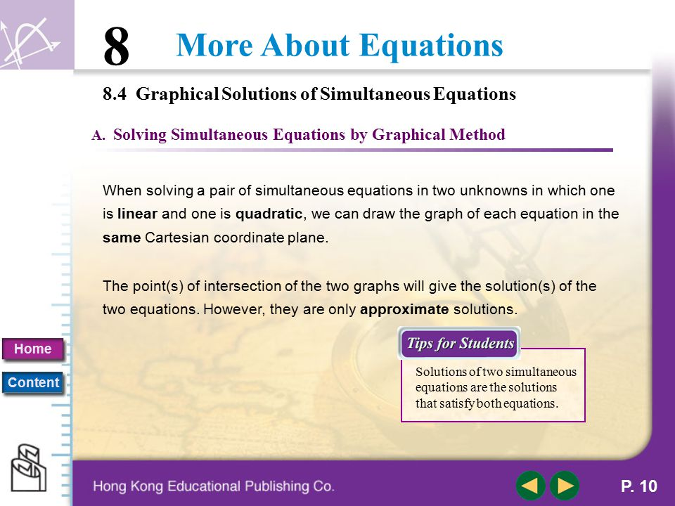 8.4 Graphical Solutions of Simultaneous Equations