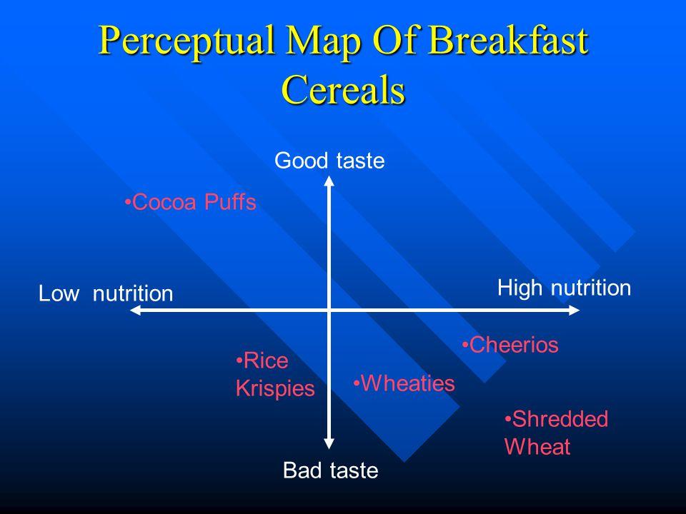 Perceptual Map Of Breakfast Cereals
