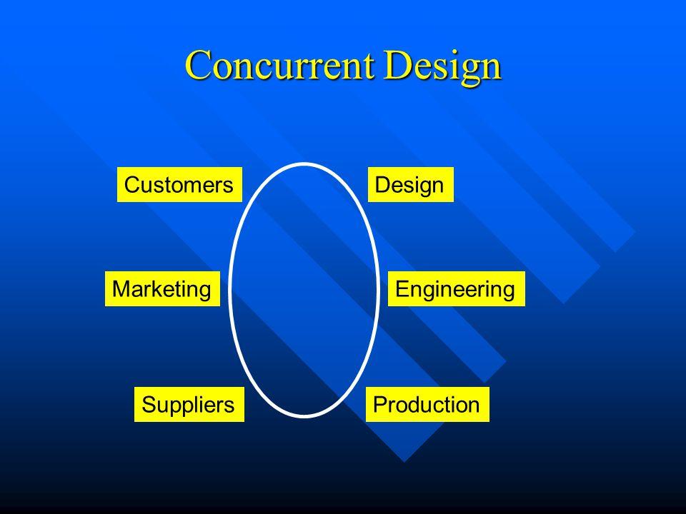 Concurrent Design Customers Design Marketing Engineering Suppliers