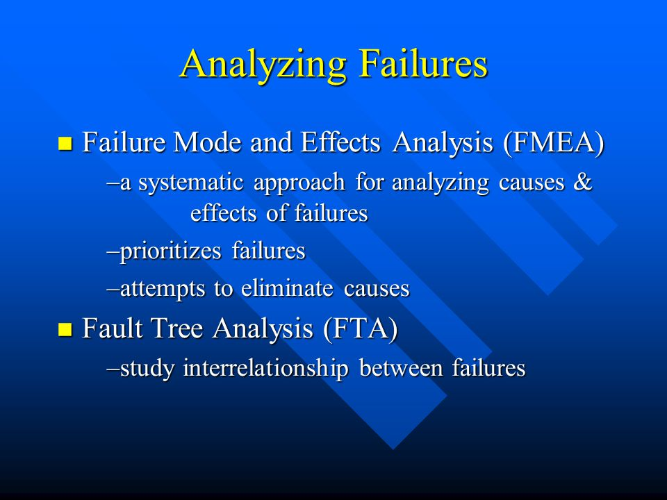 Analyzing Failures Failure Mode and Effects Analysis (FMEA)
