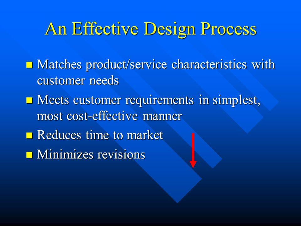 An Effective Design Process