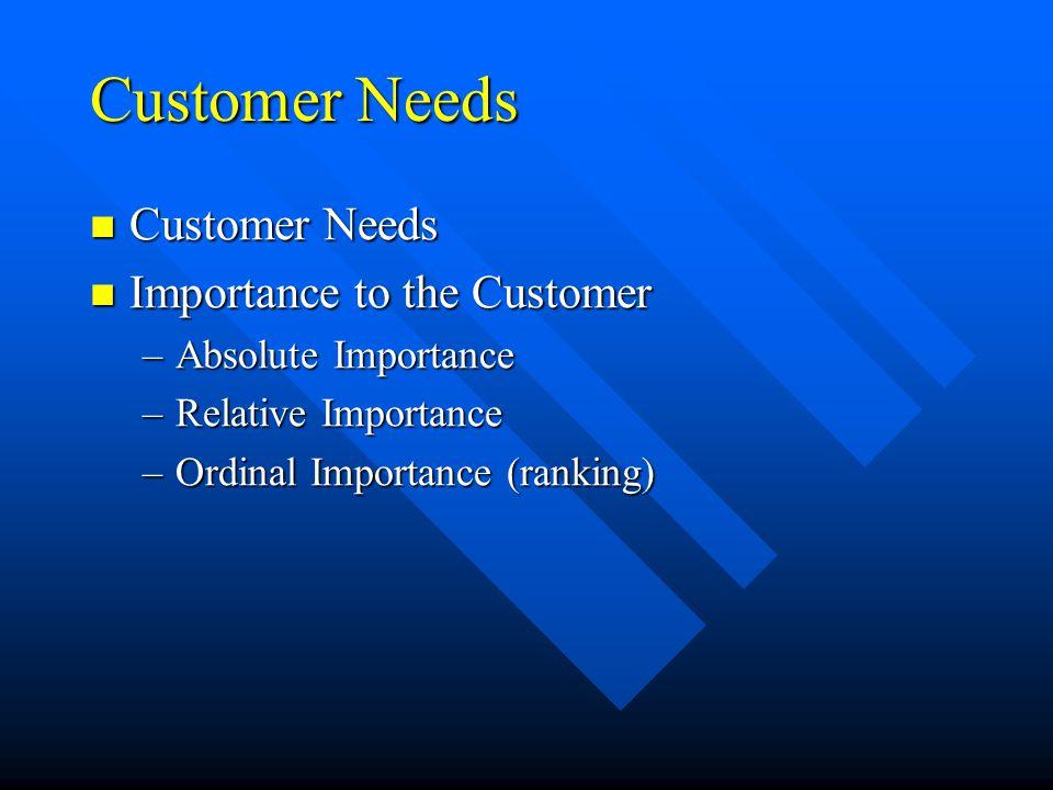 Customer Needs Customer Needs Importance to the Customer
