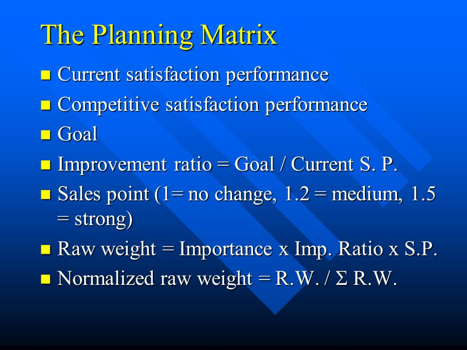 The Planning Matrix Current satisfaction performance
