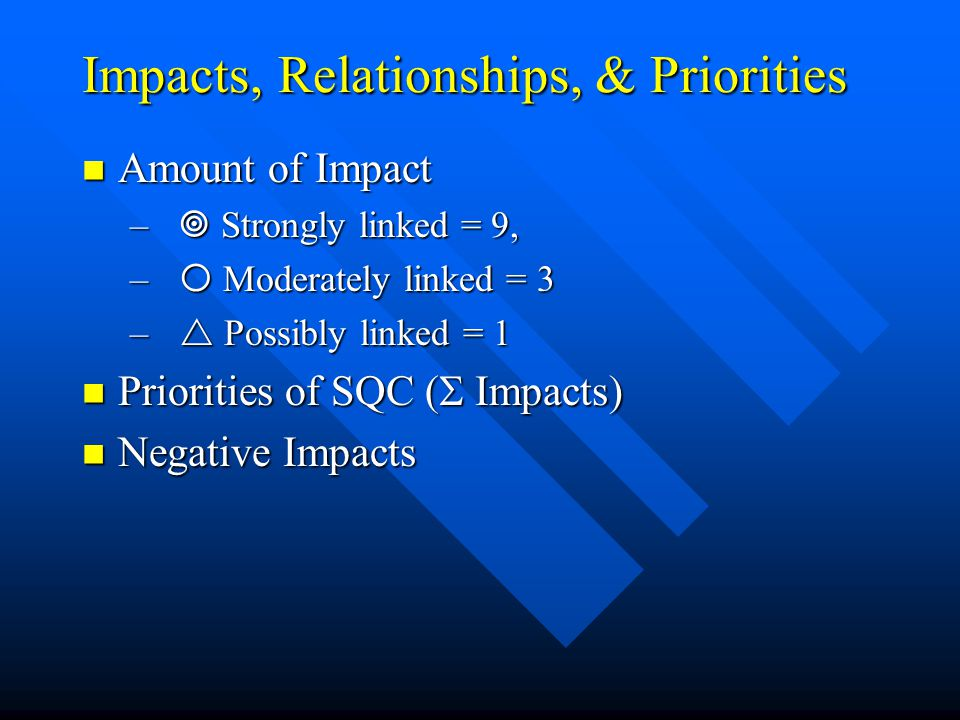 Impacts, Relationships, & Priorities
