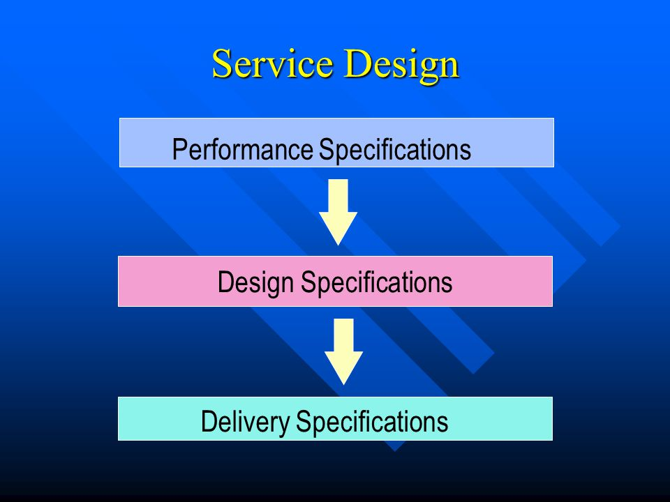 Service Design Performance Specifications Design Specifications