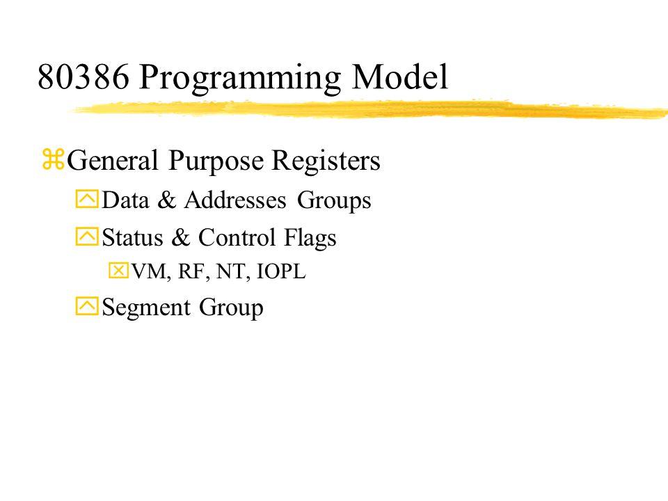 80386 Programming Model General Purpose Registers