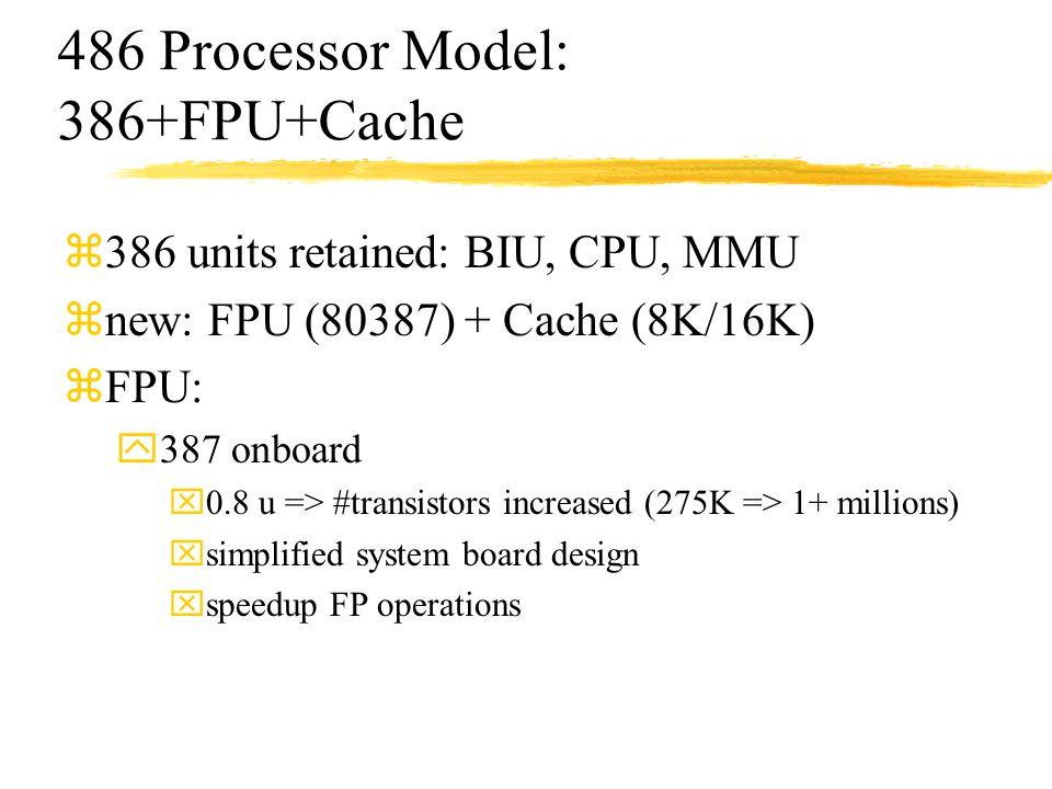 486 Processor Model: 386+FPU+Cache