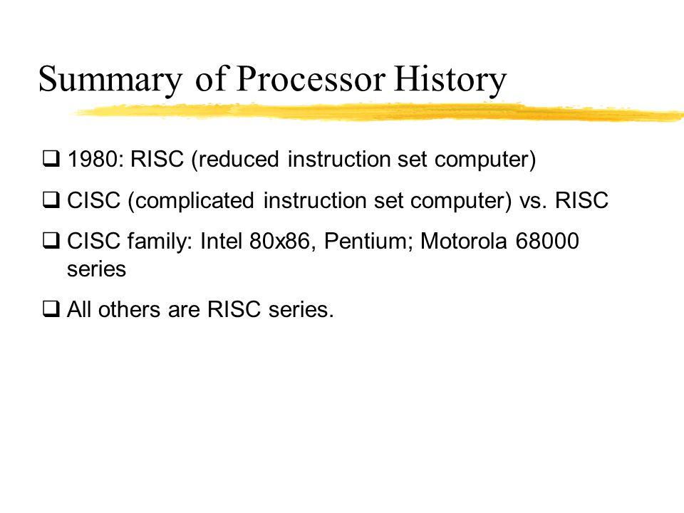 Summary of Processor History