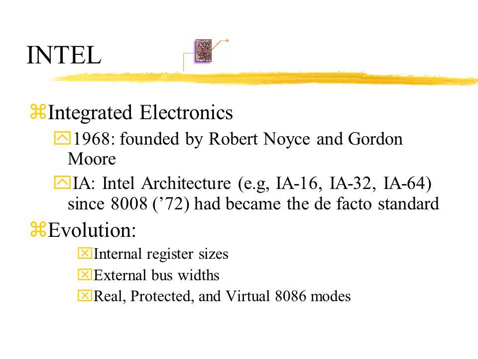 INTEL Integrated Electronics Evolution: