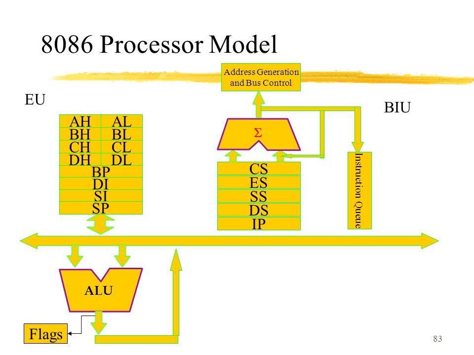 8086 Processor Model EU BIU BH BL AH AL DH DL CH CL BP DI SI SP CS ES
