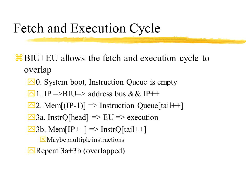 Fetch and Execution Cycle