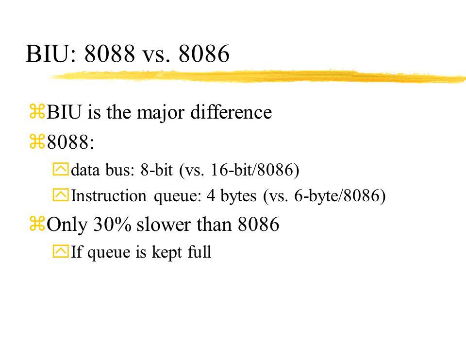BIU: 8088 vs. 8086 BIU is the major difference 8088: