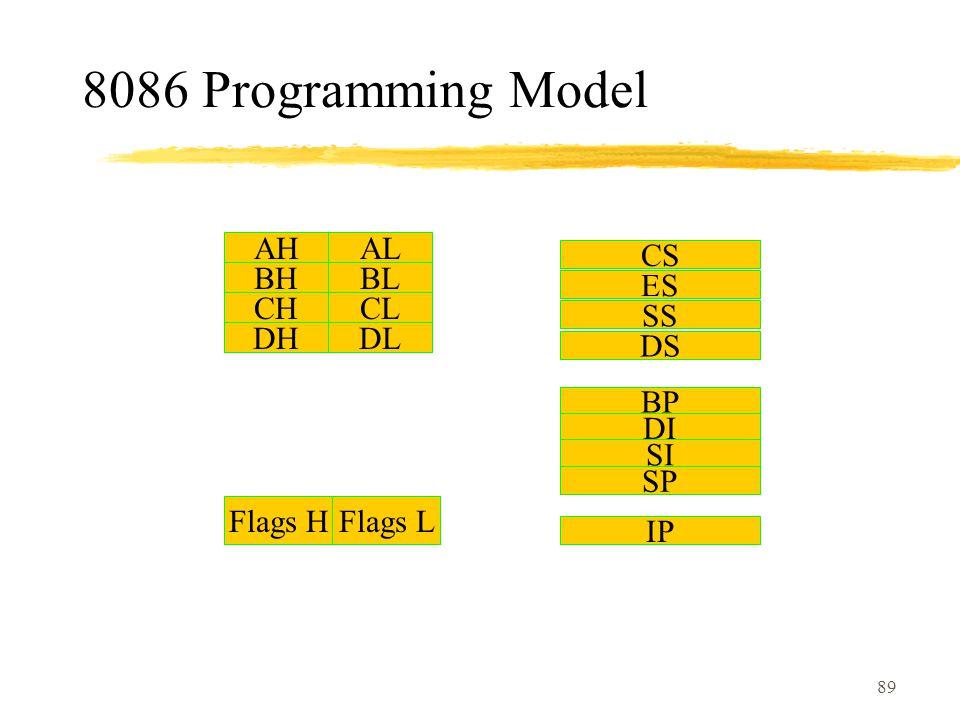 8086 Programming Model BH BL AH AL DH DL CH CL BP DI SI SP CS ES SS DS