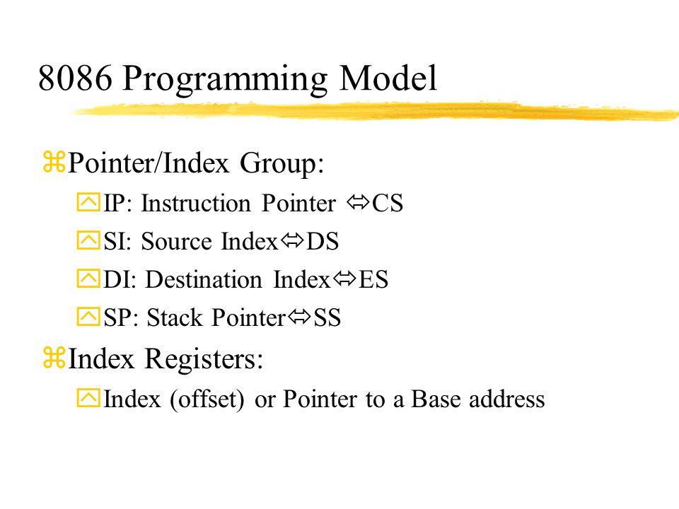 8086 Programming Model Pointer/Index Group: Index Registers: