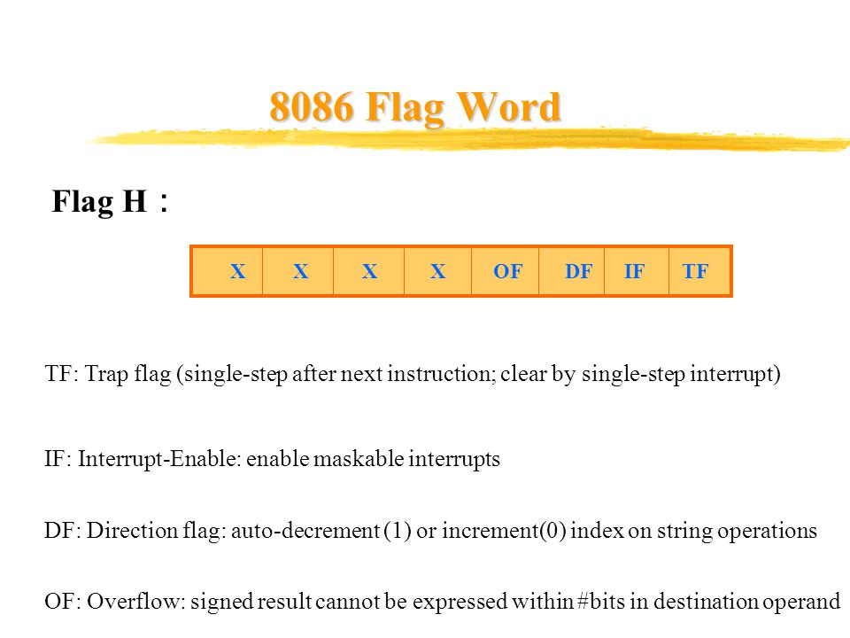 8086 Flag Word Flag H: X X X X OF DF IF TF.