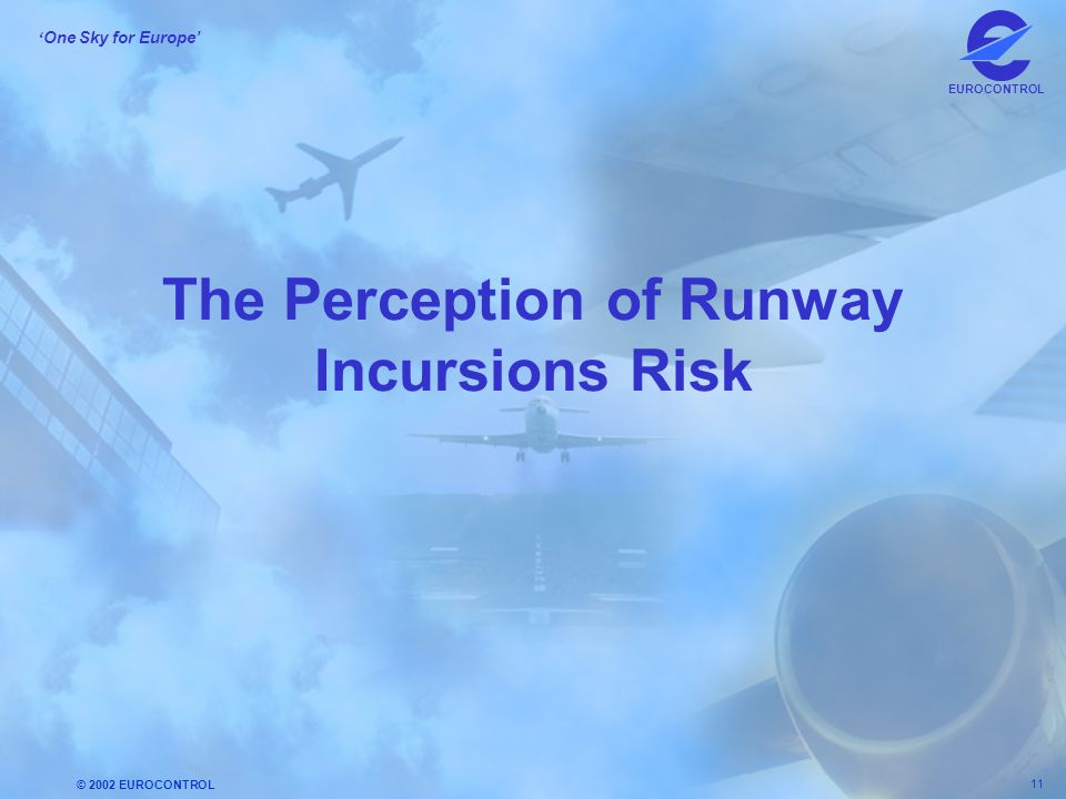 The Perception of Runway Incursions Risk