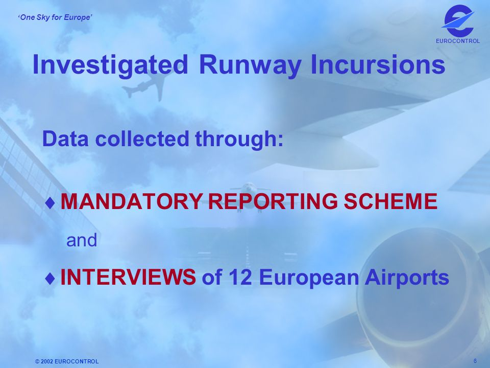 Investigated Runway Incursions