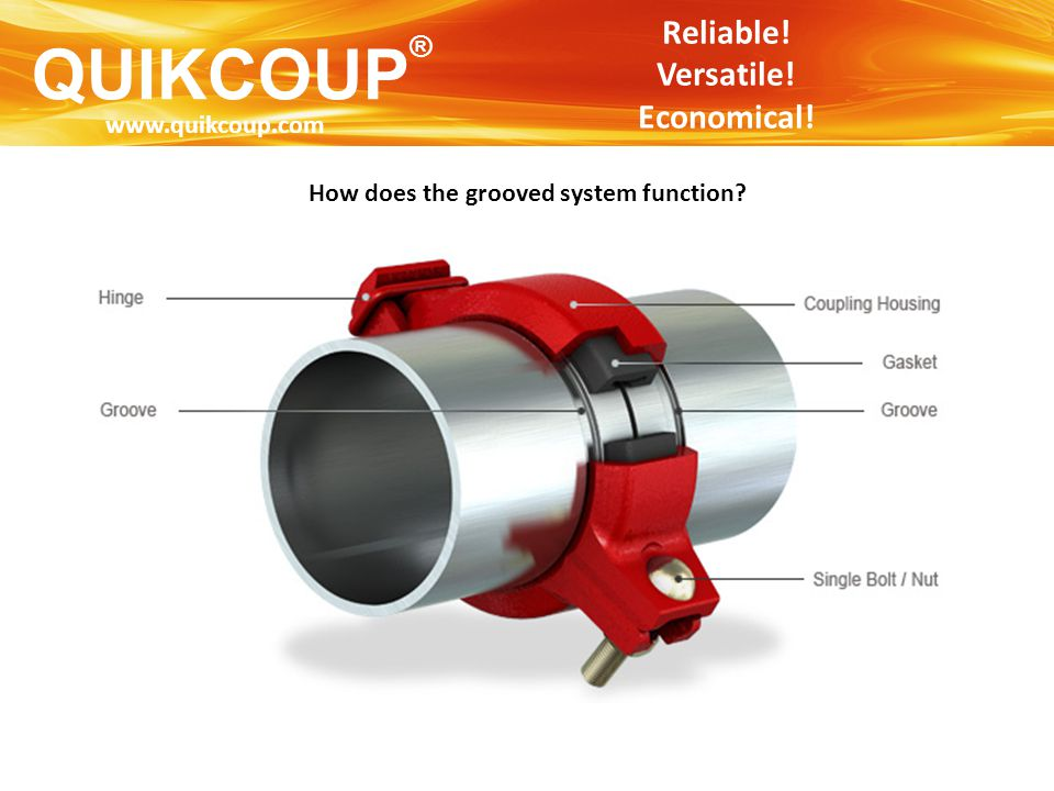 How does the grooved system function