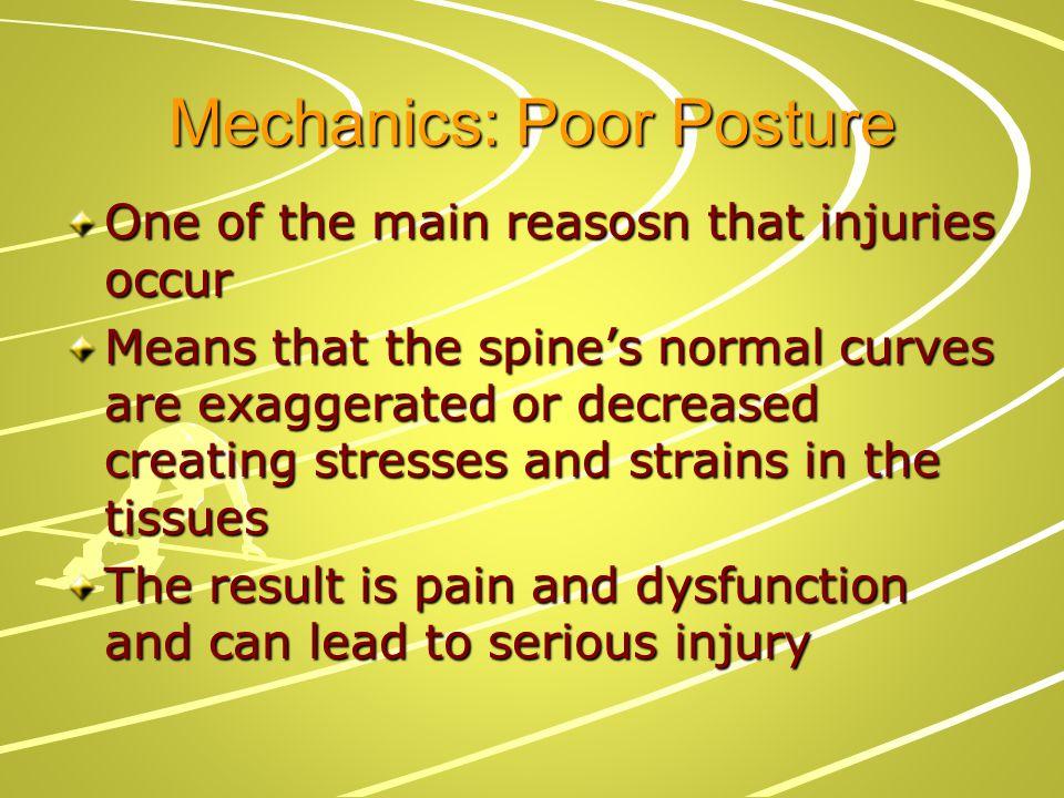 Mechanics: Poor Posture