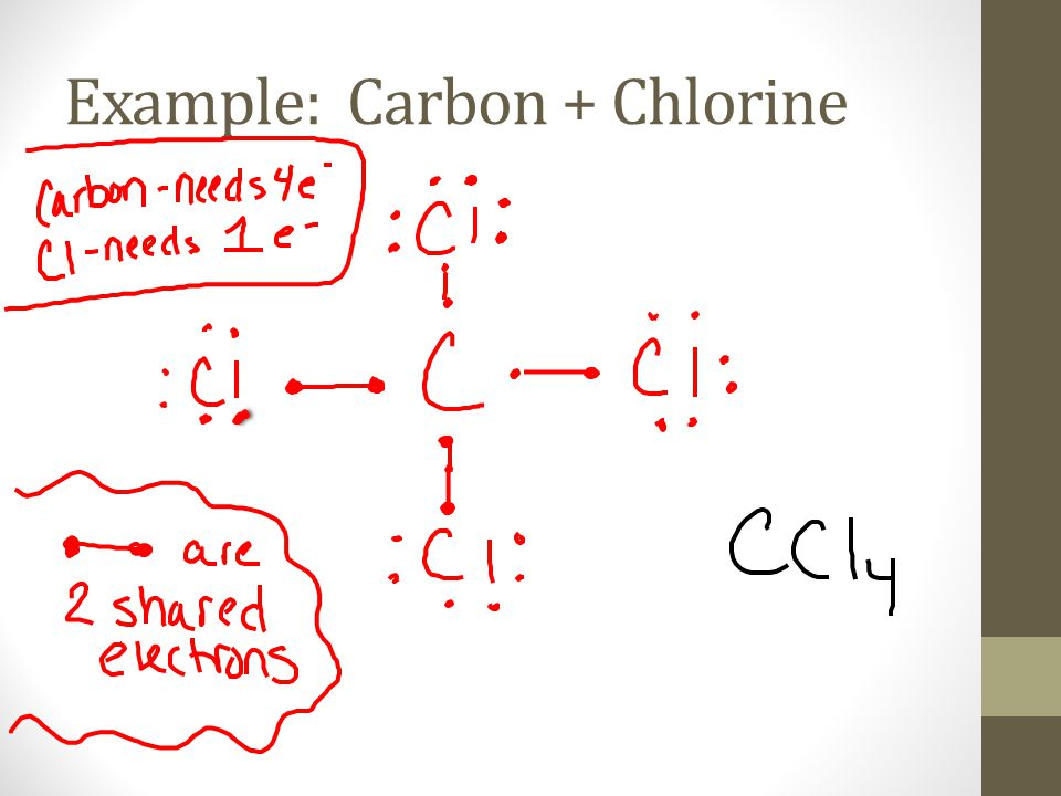 Example: Carbon + Chlorine