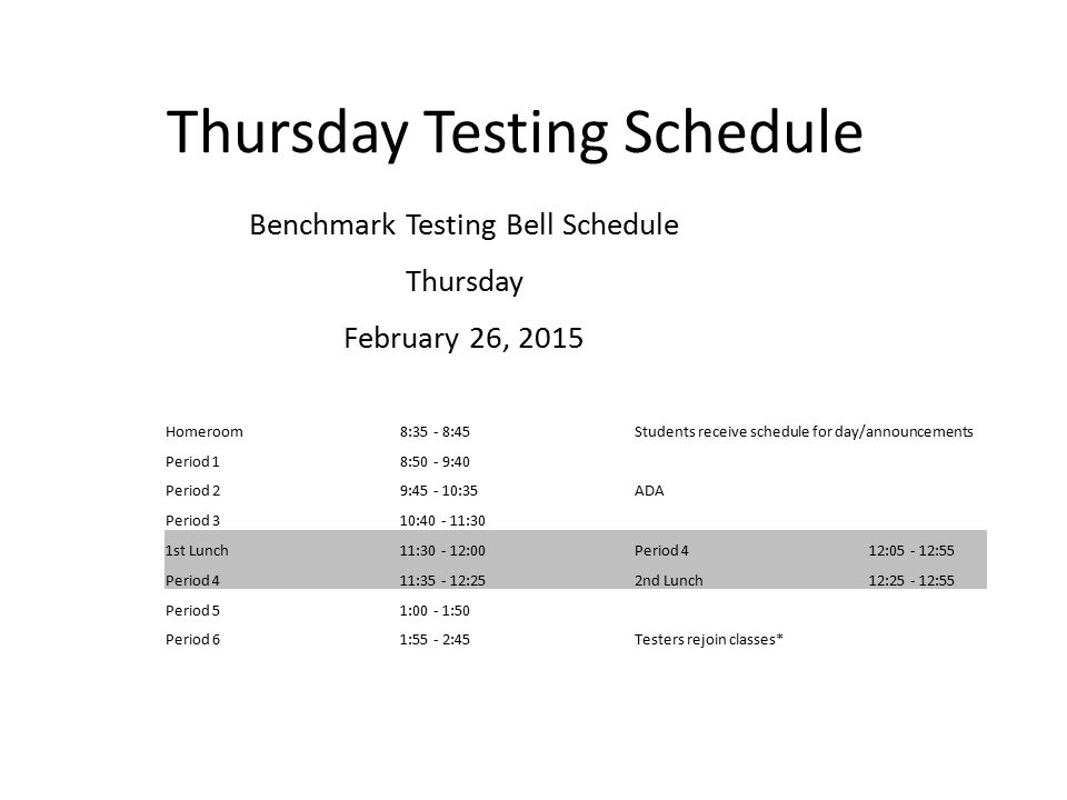 Thursday Testing Schedule