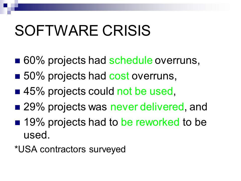 SOFTWARE CRISIS 60% projects had schedule overruns,