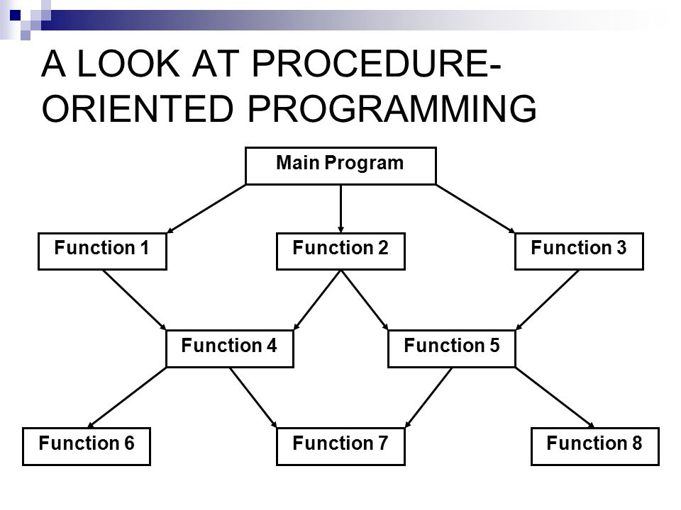 A LOOK AT PROCEDURE-ORIENTED PROGRAMMING