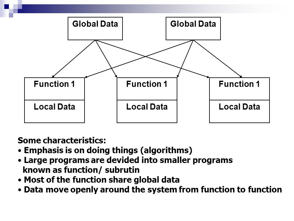 Global Data Function 1. Local Data. Some characteristics: Emphasis is on doing things (algorithms)