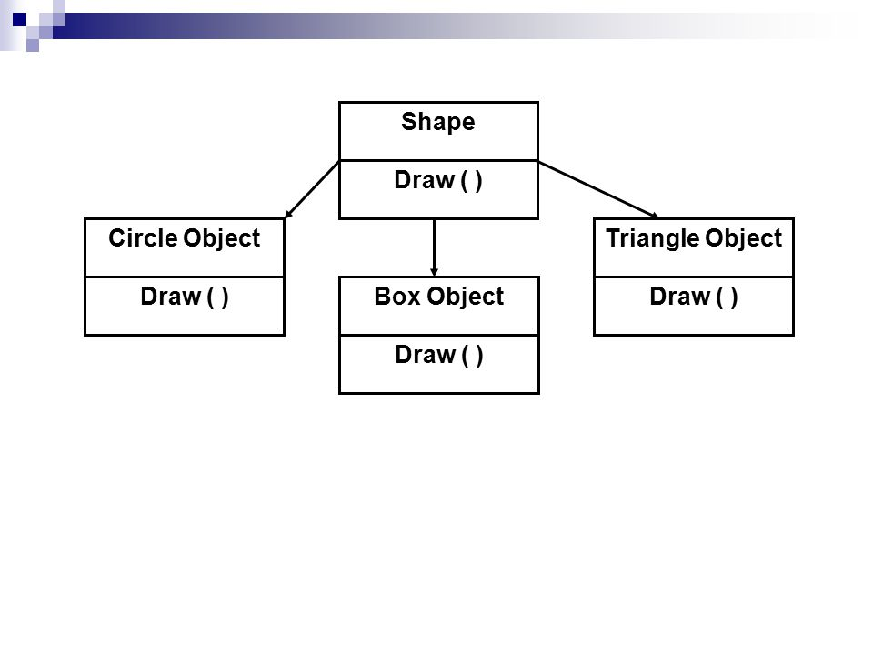 Shape Draw ( ) Box Object Triangle Object Circle Object