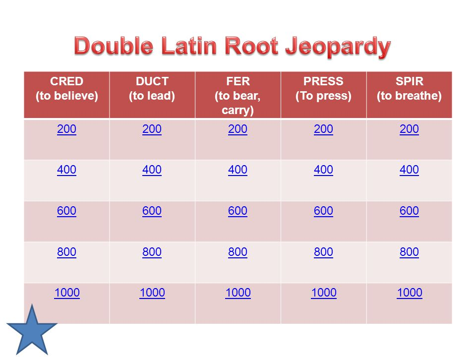 Double Latin Root Jeopardy