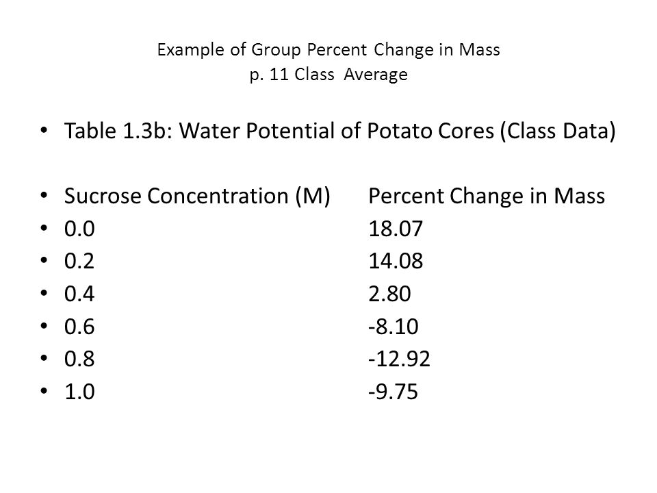 Example of Group Percent Change in Mass p. 11 Class Average