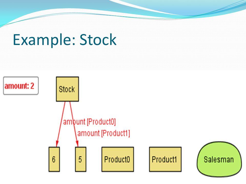 Example: Stock