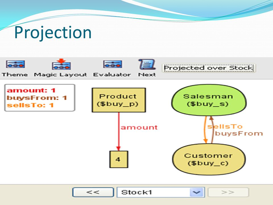 Projection Explain why before appear from the stock to the amount and now from the product