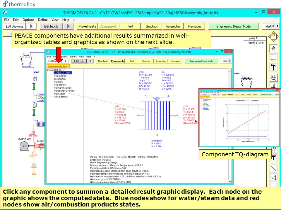 Thermoflex PEACE components have additional results summarized in well-organized tables and graphics as shown on the next slide.
