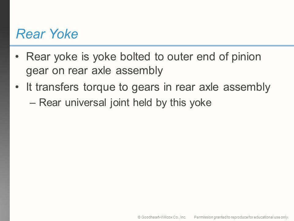 Rear Yoke Rear yoke is yoke bolted to outer end of pinion gear on rear axle assembly. It transfers torque to gears in rear axle assembly.