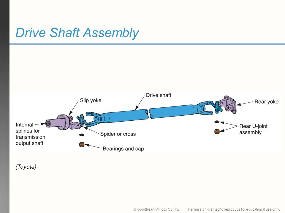 Drive Shaft Assembly (Toyota)