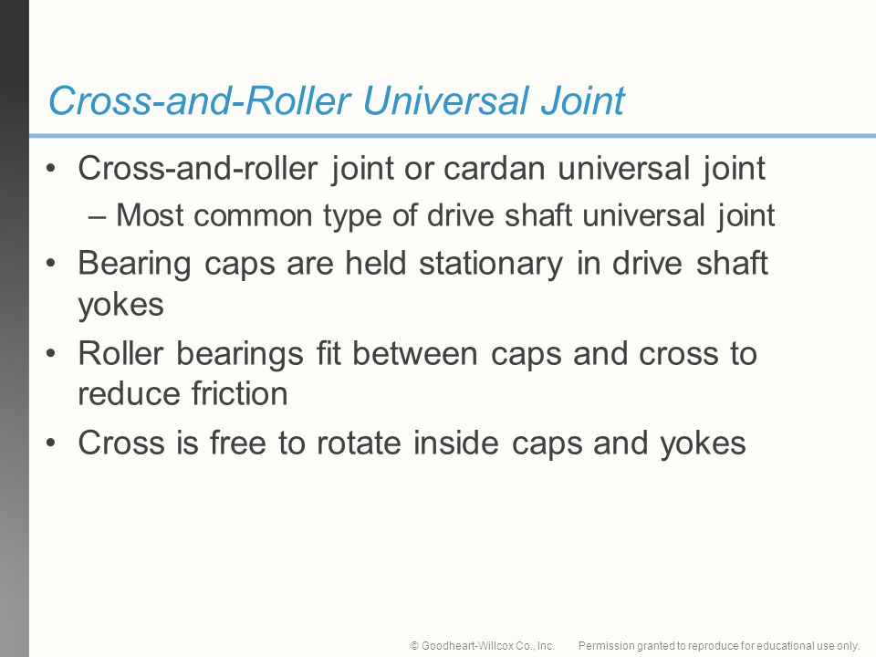Cross-and-Roller Universal Joint