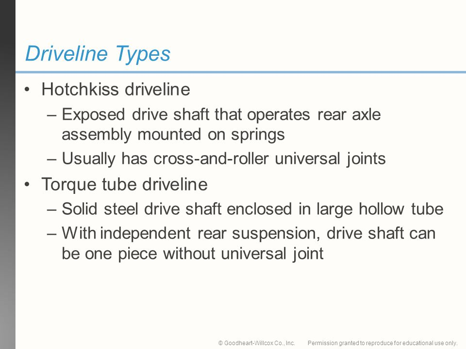Driveline Types Hotchkiss driveline Torque tube driveline