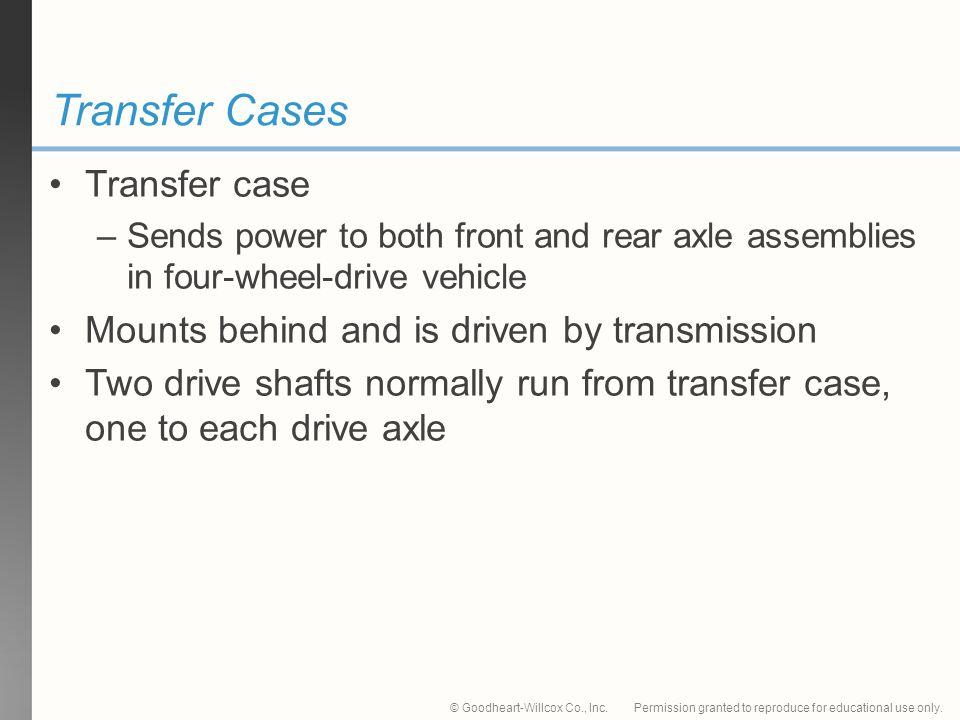Transfer Cases Transfer case